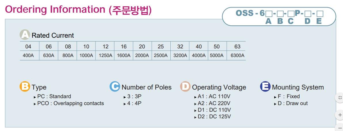 ATS Osung OSS-610-PC - 1000A (ATS 3P 1000A)