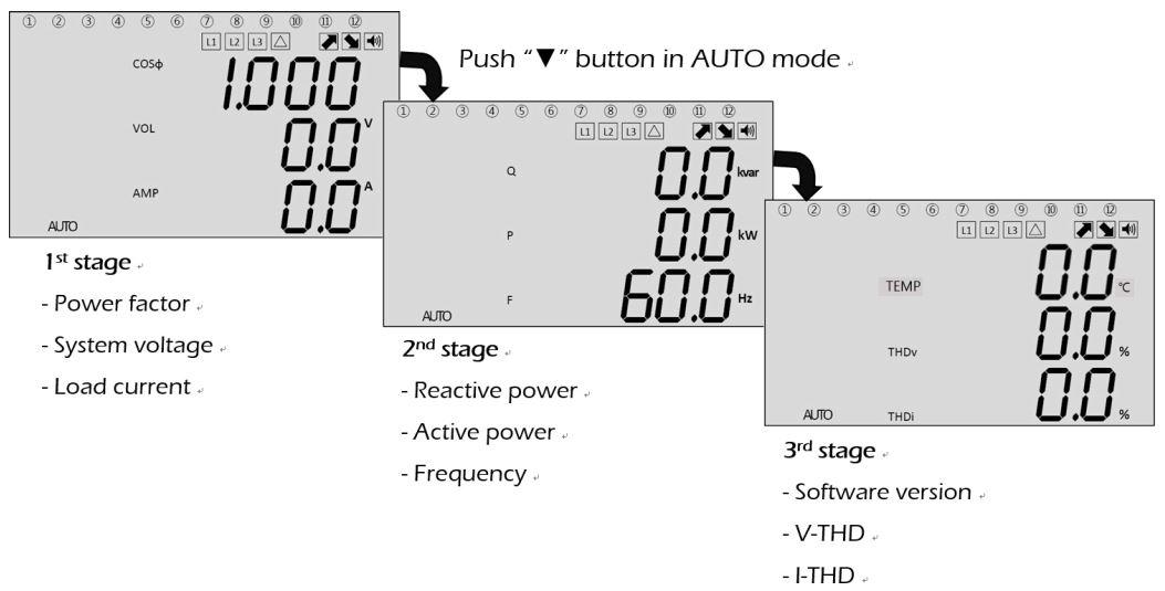 Hình 1.2 Hiển thị thông tin hệ thống